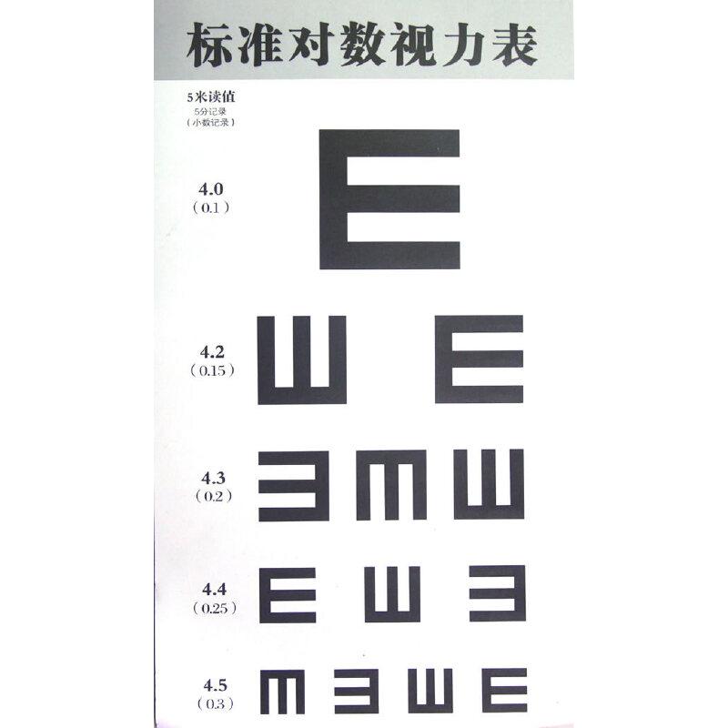 《标准对数视力表》(湖南省儿童眼视光斜视弱视防治.